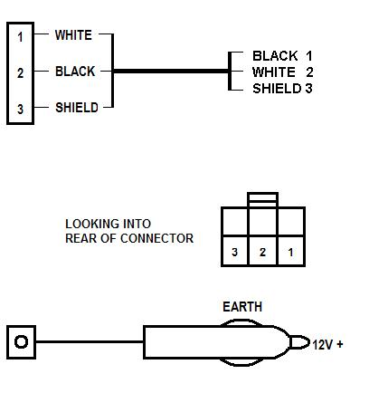 Groovy Wiring Diagrams The Knock Box Wiring Database Gramgelartorg
